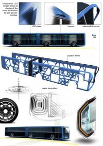 Концепт Willie Bus